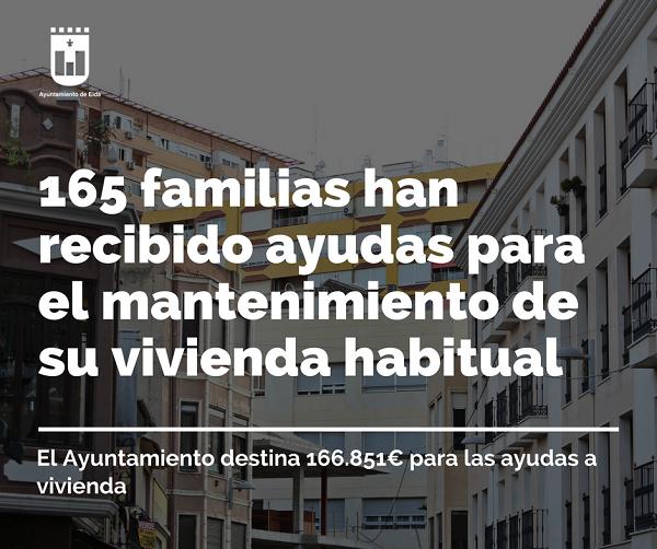 Un total de 165 familias se han beneficiado de las ayudas para el pago de alquiler o hipoteca