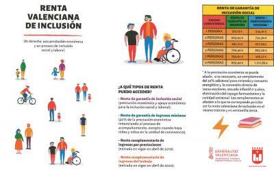 Servicios Sociales lanza una campaña informativa sobre la nueva Renta Valenciana de Inclusión