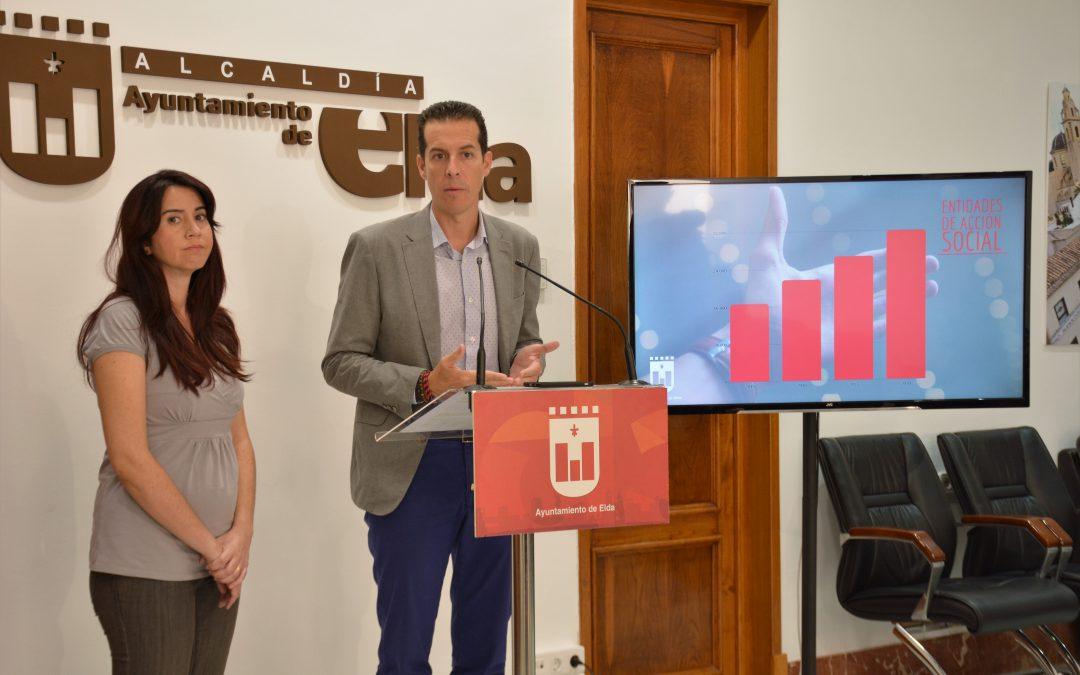 Servicios Sociales aprueba un total de 221.867 € en subvenciones y convenios con entidades sociales para programas de ayuda