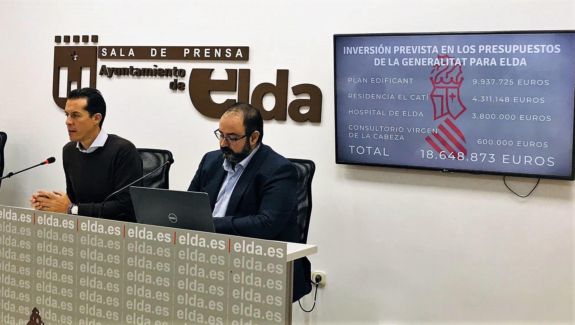 Los Presupuestos 2020 de la Generalitat Valenciana incluyen inversiones directas para Elda de 18,6 millones de euros