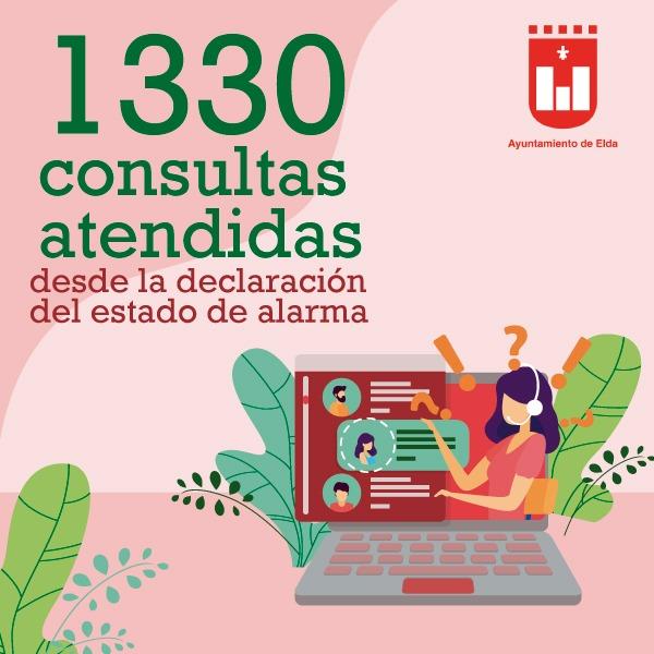 La Oficina Municipal de Atención Ciudadana ha atendido más de 1.300 llamadas desde la declaración del estado de alarma