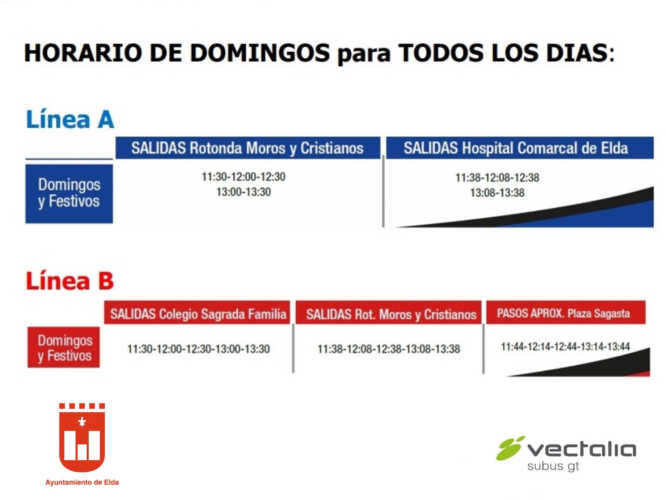 El Ayuntamiento de Elda y Vectalia adaptan los horarios de las líneas A y B de transporte urbano en cumplimiento del Decreto del Gobierno