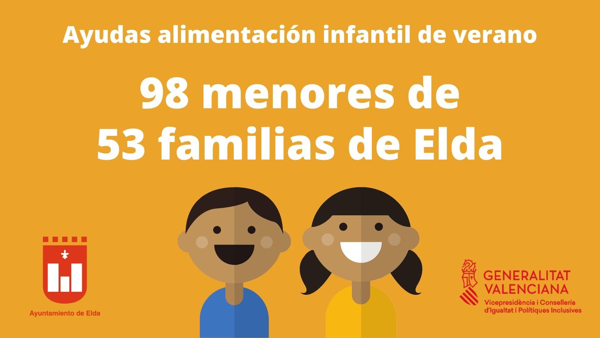 Elda ha garantizado la alimentación infantil de verano a cerca de un centenar de menores de 53 familias sin recursos