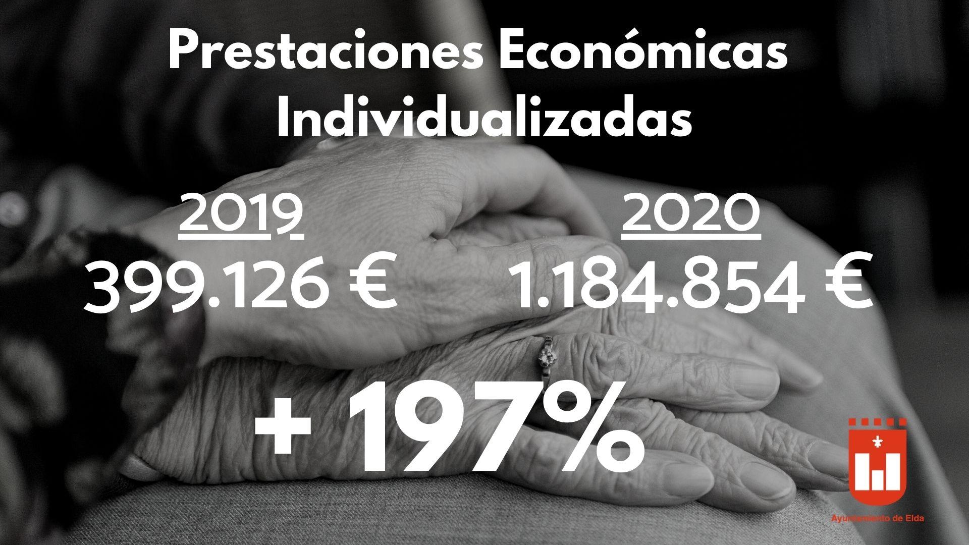 El Ayuntamiento de Elda ha destinado cerca de 1,2 millones de euros a ayudas sociales para 445 familias afectadas por la crisis