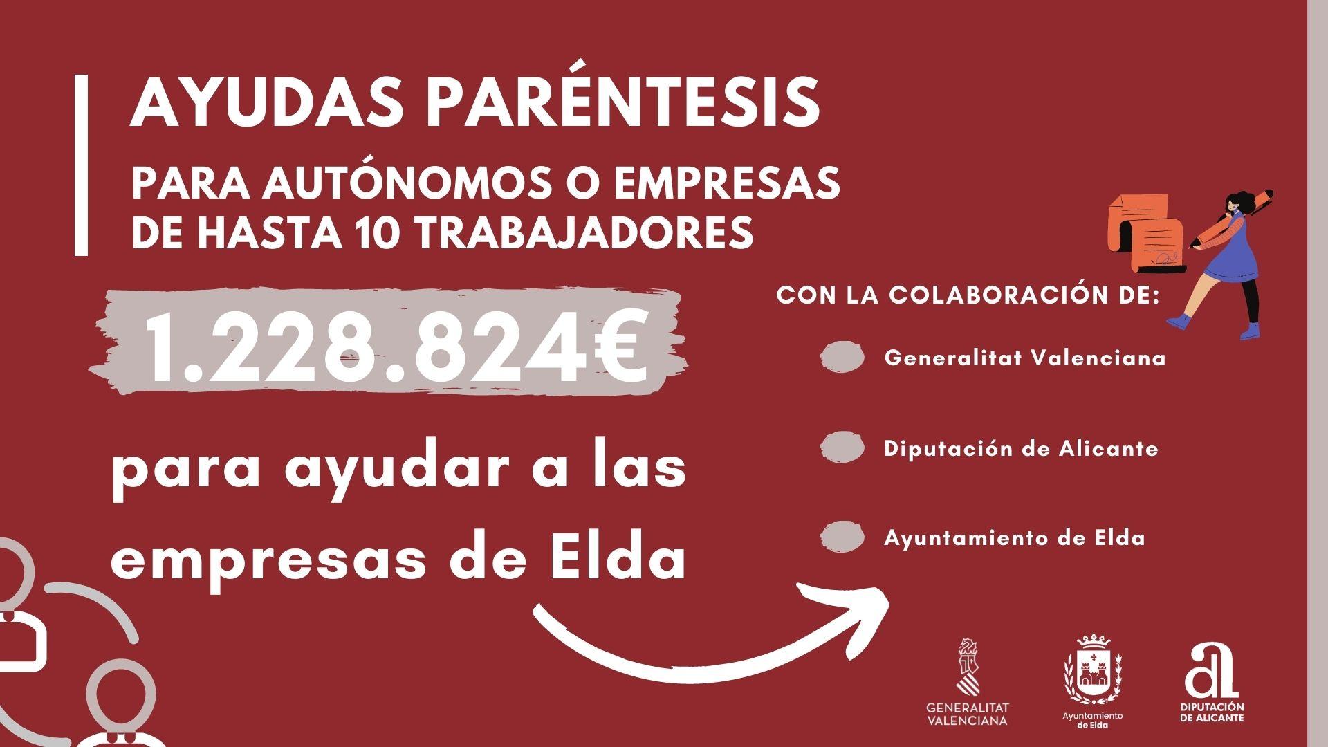 Idelsa ha tramitado ya el pago de 129 solicitudes de Ayudas Paréntesis a autónomos y pymes de Elda por un importe de 303.492 euros