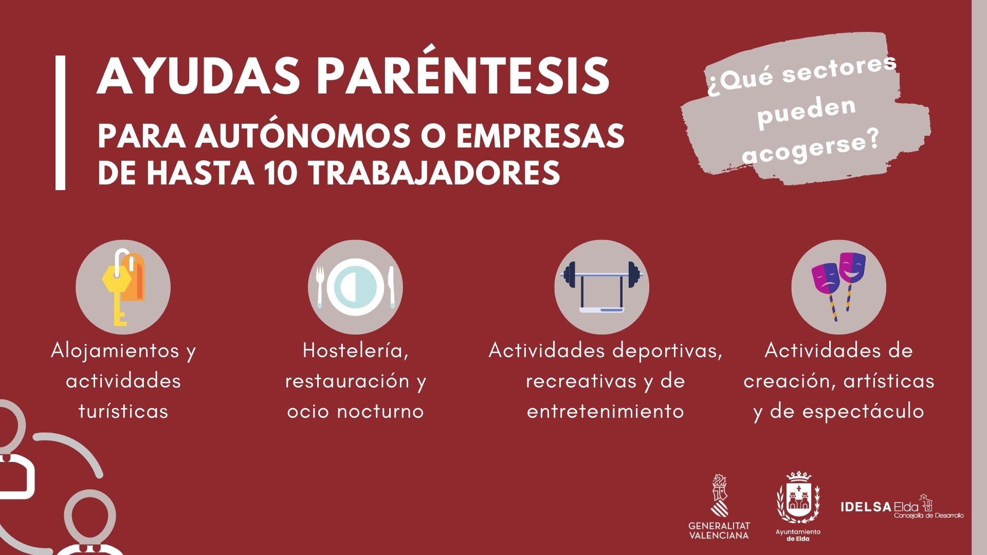 Idelsa alcanza las 181 solicitudes de Ayudas Paréntesis abonadas a autónomos y pymes de Elda por un montante total de 406.884 euros
