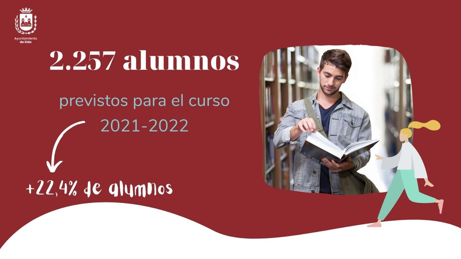 El plazo de matriculación para la oferta formativa de FP en los institutos de Elda que aún disponen de plazas libres permanecerá abierto hasta el próximo 30 de octubre